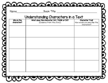 Understanding Characters Graphic Organizers