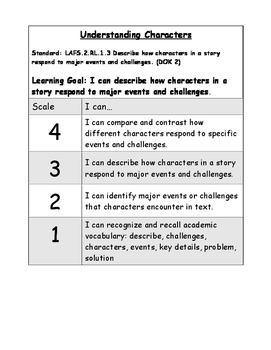 Understanding Characters Literature Marzano Scale (RL.2.3 and LAFS.RL.1.3)