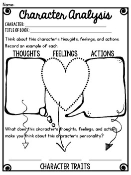 Understanding Characters: Thoughts, Feelings, Actions, Traits Graphic Organizer