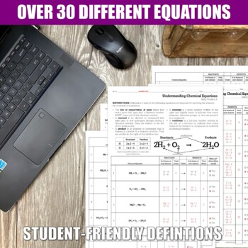 Chemical Equations Worksheets | Print | Digital | Distance Learning