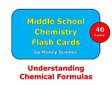 Understanding Chemical Formulas Flash Cards