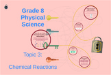 Understanding Chemical Reactions - Grade 8 Physical Science