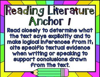 Understanding Common Core Reading Literature Anchor 1:  Grades K-5