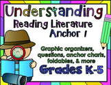 Understanding Common Core Reading Literature Anchor 1:  Gr