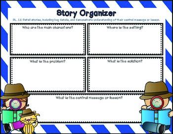 Understanding Common Core:  Reading Literature Anchor 2 Grades K-5