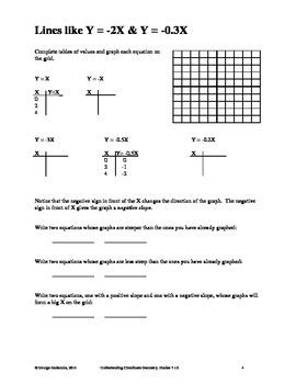 Understanding Coordinate Geometry, Grades 7-10