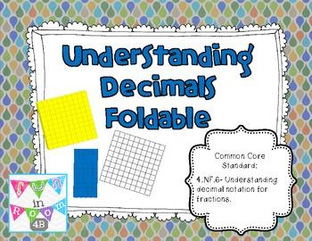 Understanding Decimals Foldable