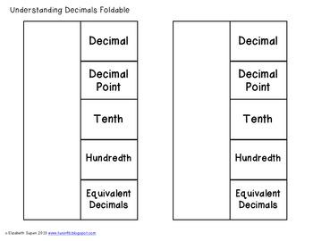 understanding decimals foldable by fun in room 4b tpt. Black Bedroom Furniture Sets. Home Design Ideas