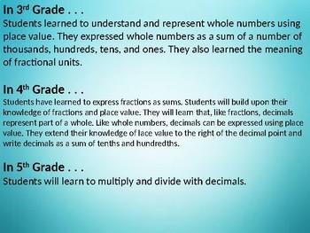 Understanding Decimals (Math TEK 4.2E)