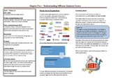 Understanding Different Business Forms