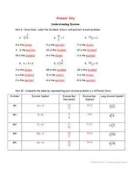 Understanding Division