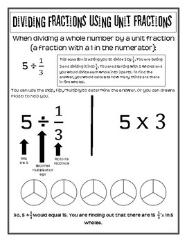 Understanding Division with Unit Fractions Reference Sheet