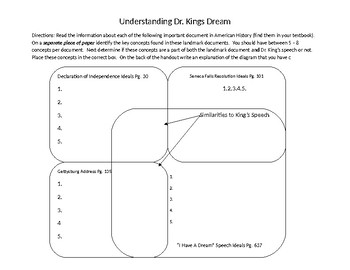 Understanding Dr. Kings Dream