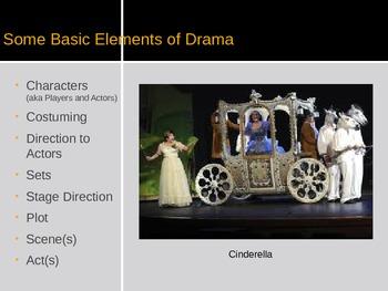 Understanding Drama-Basic Elements of Drama