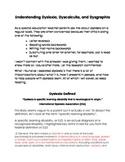 Understanding Dyslexia, Dysgraphia & Dyscalculia