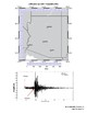 Understanding Earthquakes through Analyzing and Plotting Data