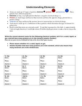 Understanding Elements Online Fieldtrip