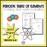 Understanding Elements