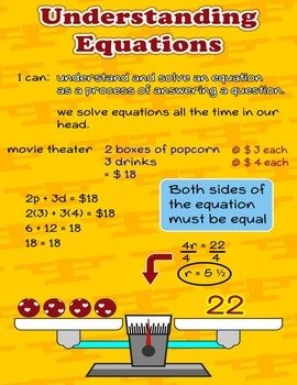 Understanding Equation = Poster/Anchor Chart with Cards for Students
