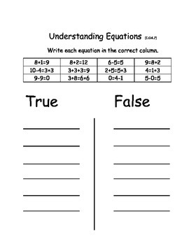 Understanding Equations 1.OA.7 Pack