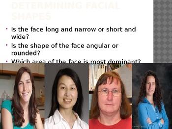 Understanding Face Shapes