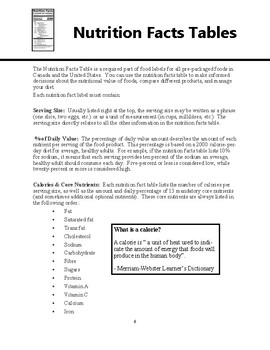 Understanding Food Labels - Handouts, Worksheets, PLUS Group Project