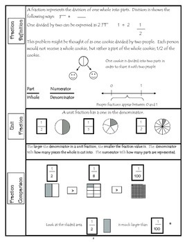 Understanding Basic Fractions: Games, Note Taking Guides, Centers, and More!