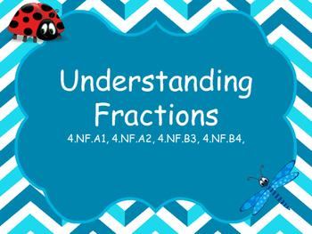 Understanding Fractions 4.NF.A1, 4.NF.A2, 4.NF.B3, 4.NF.B4