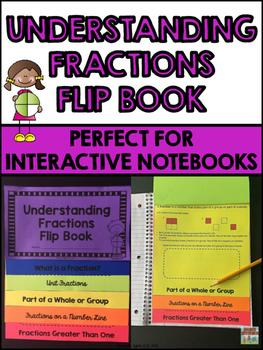 Understanding Fractions Flip Book
