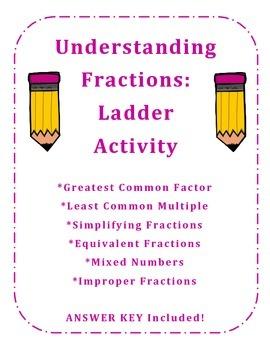 Understanding Fractions Ladder Activity