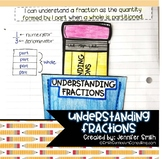 Understanding Fractions Lesson for Interactive Notebooks