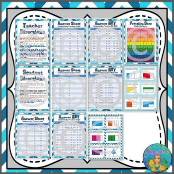 Understanding Fractions Math Center Task Cards Common Core Inspired