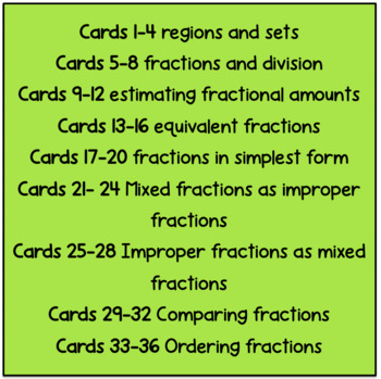 Understanding Fractions Task Cards: St Patrick's Day Themed!