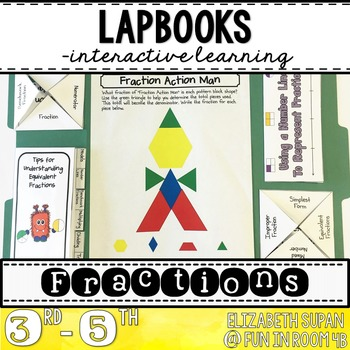 Understanding Fractions and Equivalent Fractions Lapbook {Common Core Aligned}