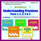 Understanding Fractions - from Intro through Addition/Subtraction - Scaffolded