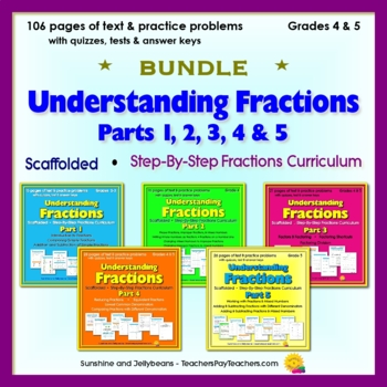 Understanding Fractions - BUNDLE - Intro to Addition/Subtraction - Scaffolded