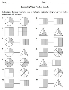 Understanding Fractions with Visual Models: Common Core Aligned