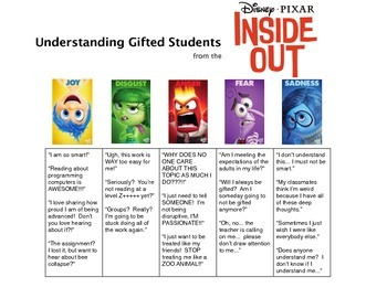 Understanding Gifted Students from the Inside Out
