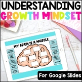 Understanding Growth Mindset Distance Learning