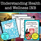 Understanding Health & Wellness Interactive Notebook