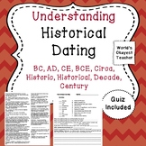 Understanding Historical Dating: BC, AD, CE, BCE, Circa, H