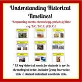 Understanding Historical Timelines + (Historical Skills)