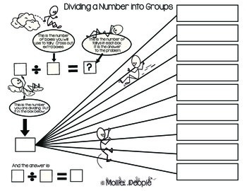 Understanding How to Divide into Groups