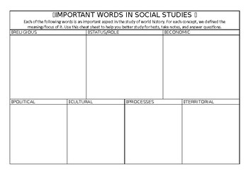 Understanding Important Words in Social Studies, Word Wall Categories