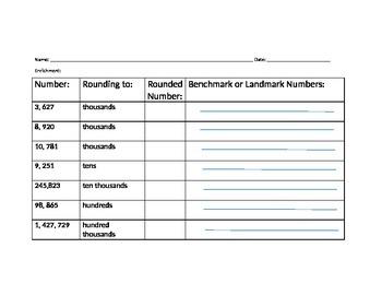 Understanding Landmark Numbers