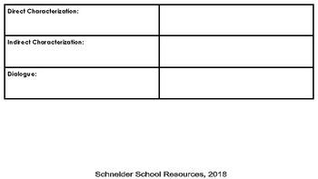 Understanding Literature: Characterization Vocabulary Worksheet & Quiz