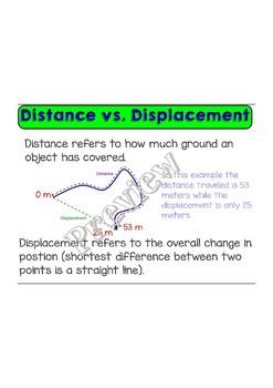 Understanding Motion Flipchart