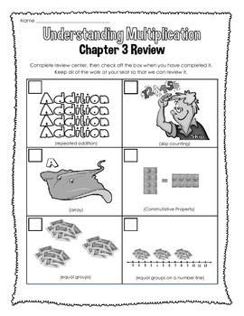 Understanding Multiplication