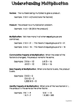 Understanding Multiplication