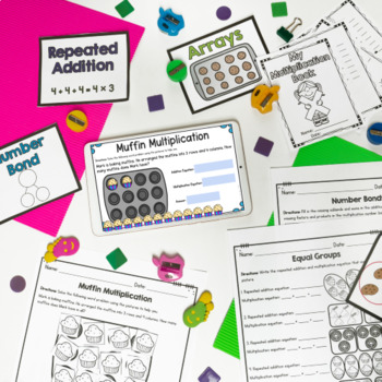 Understanding Multiplication 3.OA.A.1